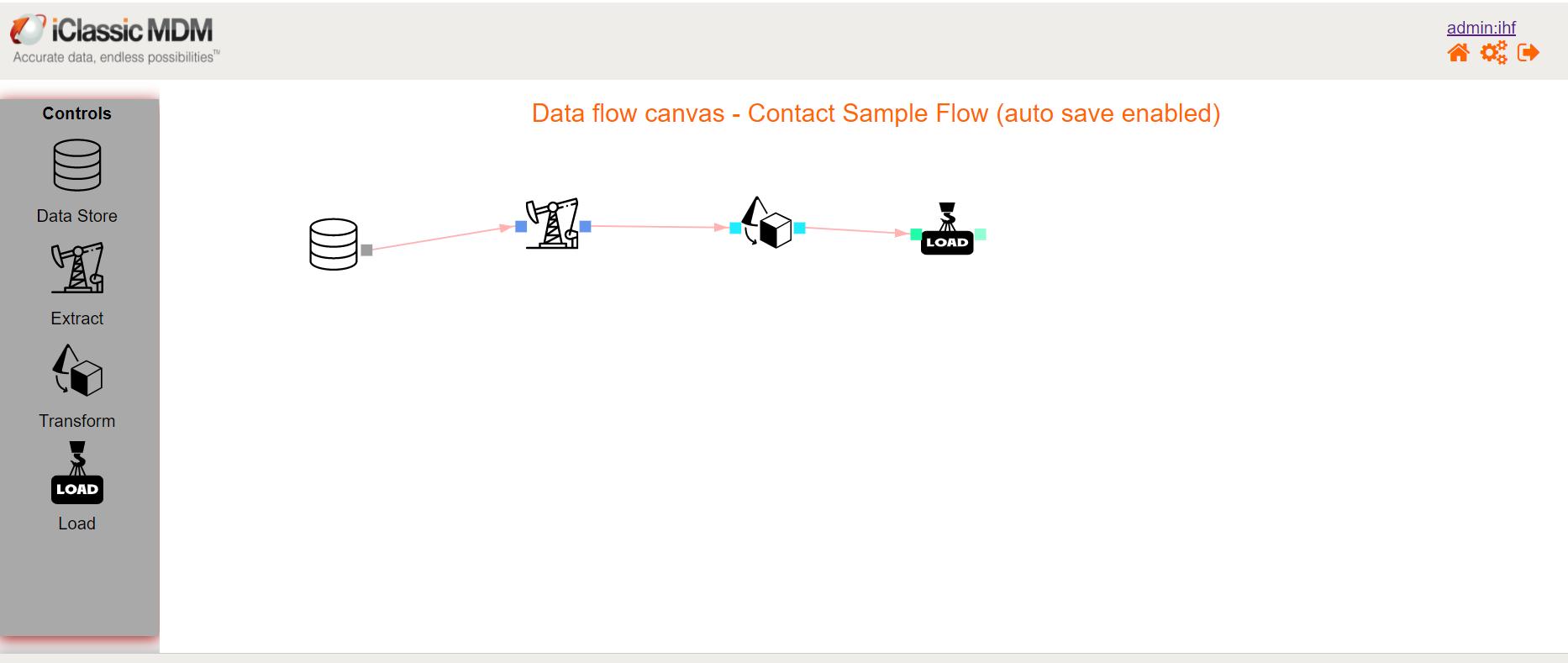Data flow pipeline inst